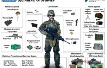 Un spécialiste du soldat du futur recherché à l'agence de défense