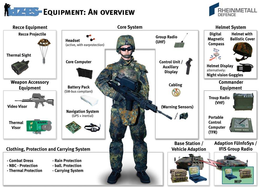 نظام AGTS يصقل قدرات الجيش المصري على دبابات أبرامز SoldatFutur@Eda