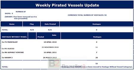 Stat Piracy 15_Jan-22_Janv