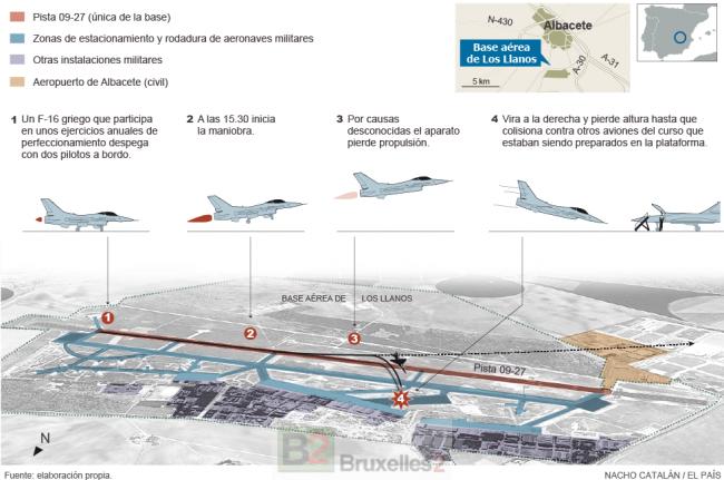 Schéma de l'accident (ElPais)