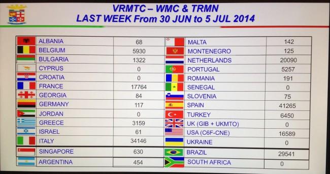 Stat Vrmtc 20140705 12.08.10