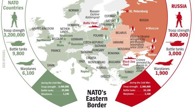 L'OTAN incapable de faire face rapidement à une attaque russe ?