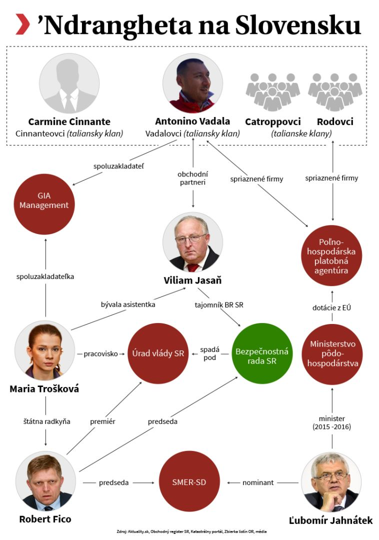 Une infiltration jusqu'au coeur de l'Etat slovaque, l'enquête inachevée de Jan Kuciak (V2)