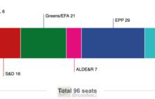 Elections 2019 : pays par pays
